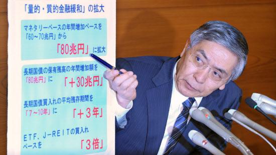追加金融緩和について記者会見する黒田日銀総裁